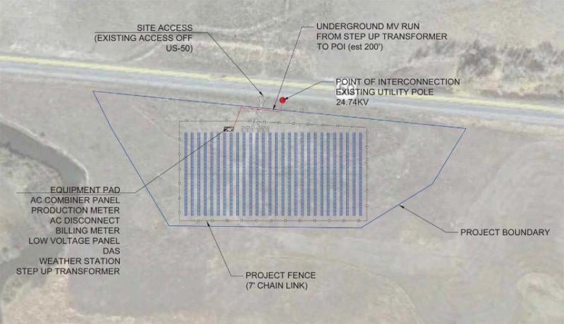 coldharbour project blueprint